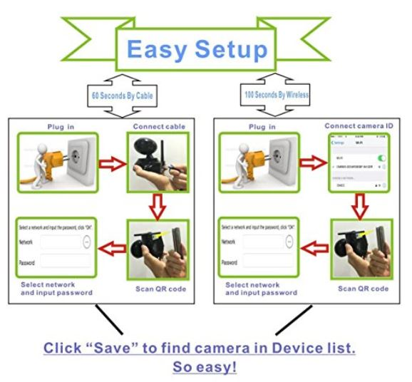 Zebora Baby Monitor 960P Super HD Setup Instructions